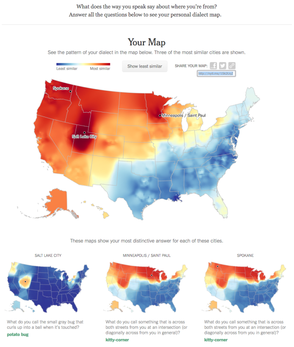 My dialect map